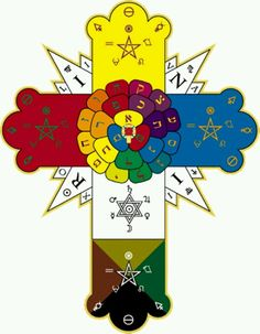 Book of Shadows: The Rosy Cross (also called Rose Cross and Rose Croix) is a symbol largely associated with the semi-mythical Christian Rosenkreuz, Qabbalist, alchemist, and founder of the Rosicrucian Order. The Rosy Cross is also a symbol found in some Masonic Christian bodies, and it was used by the Hermetic Order of the Golden Dawn, in Thelema, by the Ordo Templi Orientis, and by the Fellowship of the Rosy Cross, as well.