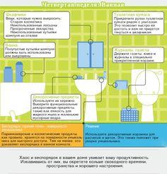 Как поддерживать идеальный порядок (инфографика)