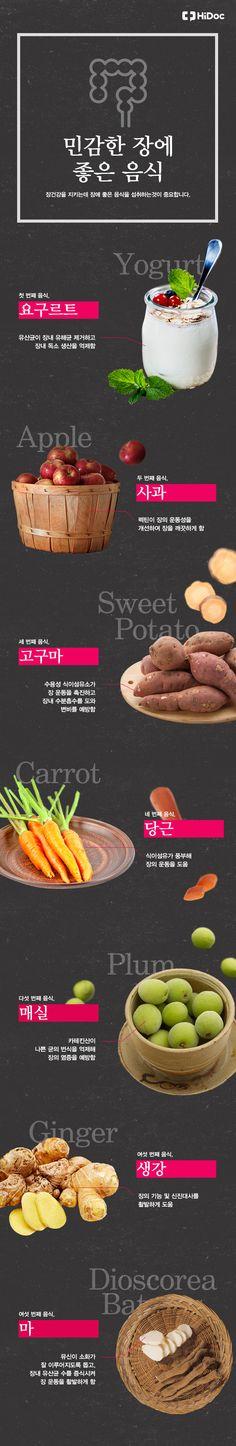 [인포그래픽] 민감한 장에 좋은 음식 Good food for intestine - Hidoc Infographic #infographic #food #intestine A Food, Good Food, Food And Drink, Yummy Food, Health Diet, Health Fitness, Korean Diet, Food Science, Raw Materials