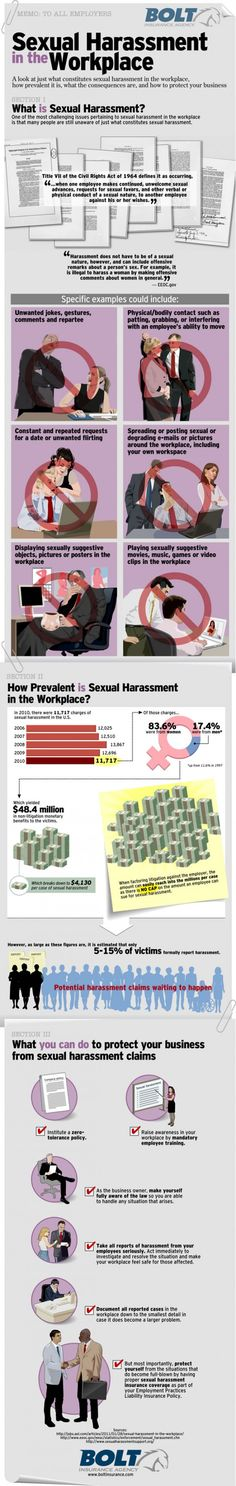 The BOLT Sexual Harassment in the Workplace Infographic explains through images what sexual harassment is and how to prevent sexual harassment from happening at your small business.    Our research shows that your business is more at risk than you think and that you need to act now in proactively protecting your business! BOLT's dedication to the protection and success of small business owners means that we want you to be protected.    Brought to you by boltinsurance.com.