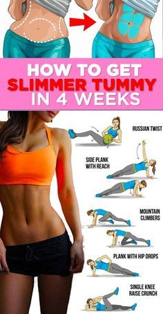 5 Minute Tiny Waist Workout In Just Four Quick Exercises - GymGuider.com