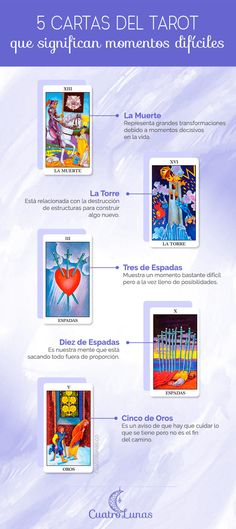 Get your personal free love tarot card reading Tarot Significado, Tarot Astrology, Love Tarot, Baby Witch, Tarot Learning, Tarot Card Meanings, Creative Lettering, Tarot Spreads, Book Of Shadows