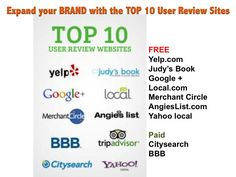 Today You Can Expand Your Brand With FREE Listings On The TOP User Review  Websites.