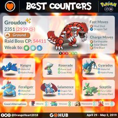 Groudon Raid Counters Guide | Pokemon GO Hub Pokemon Go Chart, Pokemon Tips, Groudon Pokemon, Battle Party, Dragon Tail, Go Game, Catch Em All, Counter, You Got This