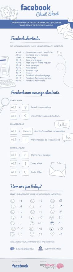 Save some time (while wasting time) on Facebook with handy keyboard shortcuts for quickly getting around the social networking site, finding conversations, and composing messages. This Facebook Cheat Sheet offers up all the shortcuts plus a guide to emoticons.