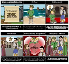 essay on the different types of love in twelfth night
