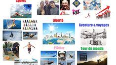 Comment créer un tableau de rêves en 7 étapes simples. Mon tableau de rêves 2020 - Quarantaine Rugissante - Photo Wall, Frame, Movie Posters, Picture Frame, Photograph, Film Poster, Frames, Billboard, Film Posters