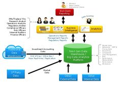 big data analytics - Google Search
