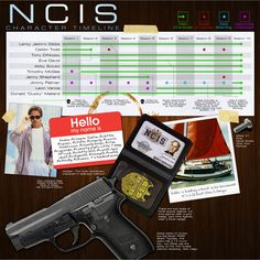 NCIS Character Timeline