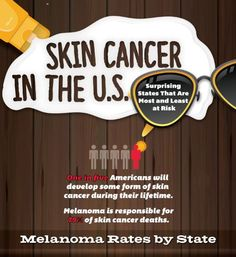 Skin Cancer In The U.S. – Infographic. Do you live in a state with a high risk of skin cancer? That answer may surprise you. Regardless of where you live, there are measures you can take to protect your skin throughout the year. Here are facts, tips and tricks to keep you sun savvy!