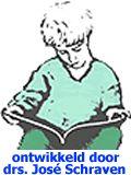 Goede resultaten behaald met behulp van methodiek: 'Zo leer je kinderen lezen en spellen'. Echt een aanrader!