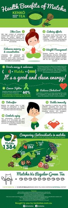 Matcha Green Tea health Benefits Infographic by Kenko tea I am really loving matcha tea!❤️