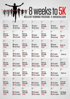 8 weeks to nice workout just to fit in for extra training . Fitness Diet, Fitness Motivation, Health Fitness, Running Motivation, Running Workouts, At Home Workouts, Treadmill Workout Beginner, Running Schedule, 5k Training Plan
