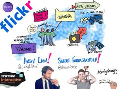 Sketchnotes from Yahoo! Flickr designers at SxSW Interactive 2014