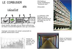 Thema 7: Le Corbusier als idealist