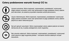 prawo autorskie i licencje creative commons - nowe media Creative