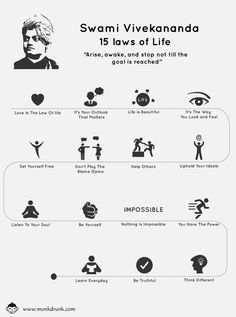 Swami Vivekananda 15 Laws of Life. Presented in Infographic Form