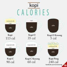 how to make singapore kopi