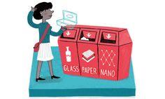 Czy Nano produkty wymagają oddzielnej segregacji?