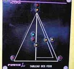 Dessine-moi... un tableau électrique Led 12v, Distribution Board, Pocket Charts
