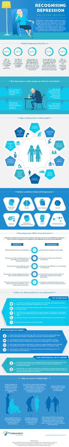 May is Mental Health Awareness Month and it's important to always monitor the mental health of the people closest to us, especially our elders. Read our infographic on 'Recognising Depression in Older People' for more on this topic.
