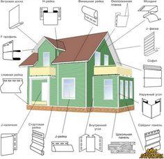 РЕКОМЕНДАЦИИ ПО ВЫБОРУ САЙДИНГА — Строительный портал - социальная сеть для строителей.