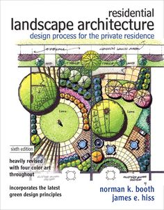 residential landscape architecture ~ With optimal health often comes clarity of thought. Click now to visit my blog for your free fitness solutions!