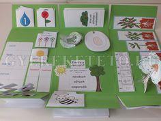 Ha még sosem, akkor itt a válasz! Interactive Notebooks, Thing 1, Activities, Education, School, Paper, Creative, Frame, Kids