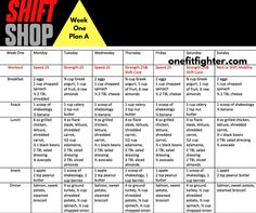 Shift Shop: Beachbody Workout Meal Plan | One Fit Fighter Fitness Blog