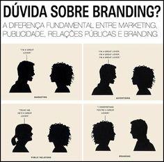 Uma definição divertida de branding | http://alegarattoni.com.br/uma-definicao-divertida-de-branding/