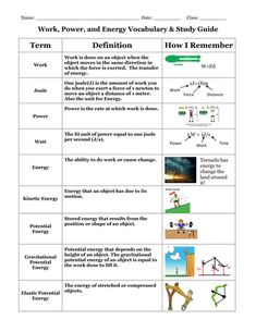 Physics Electricity Vocabulary Review and Quiz | Physics