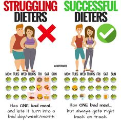 A post shared by Carter Good Fat loss Coach ( on Jun 1 2018 at PDT Losing weight requires a diligent effort of eating right A post shared by Carter Good Fat loss Coach (Carter Good Coach Carter, Weight Loss Plans, Weight Loss Program, Diet Program, Weight Loss Rewards, Weight Loss Website, Weight Loss Journey, Losing Weight Tips, How To Lose Weight Fast