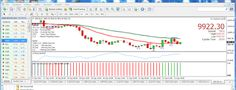 BUSSOLAFOREX: FOREX TECNICA SCALPING  CFD DAX 30 TIME FRAME MIN ...
