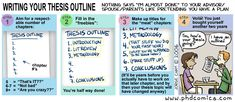 PHD Comics: Writing your Thesis Outline Dissertation Writing, Academic Writing, Writing Tips, Phd Comics, Phd Humor, Phd Student, Report Writing, Research Methods, Graduate School