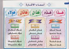 أسماء الإشارة Arabic Verbs, Quran Arabic, Arabic Text, Learning Arabic For Beginners, Arabic Handwriting, Cursive, Learn Arabic Online, Arabic Alphabet For Kids, Arabic Lessons