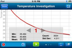 SPARKvue FREE  SPARKvue brings real-time measurement, data visualization, and analysis to science education everywhere.