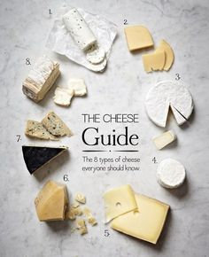The 8 Types of Cheese Everyone Should Know