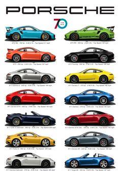PORSCHE 911 - Anniversary Poster - Latest 911 Models Porsche Panamera Is Shaping The Future Of Sportscar. The Fascination of Panamera Sportscar Can Be Experienced Throughtout The World. Porsche Panamera, Porsche 550 Spyder, Porsche Cayman Gt4, Porsche Autos, Porsche 911 Turbo, Porsche Cars, Boxster Spyder, Porsche Classic, Porsche 911 Models