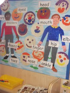 Body Parts Display, classroom display, class display, Ourselves, All About Me, bodies, growth, body parts, Early Years (EYFS), KS1 & KS2 Primary Resources
