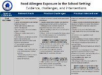 What is a Food Allergy? Food Allergy Awareness for Kids - Schools at AllergyHome.org