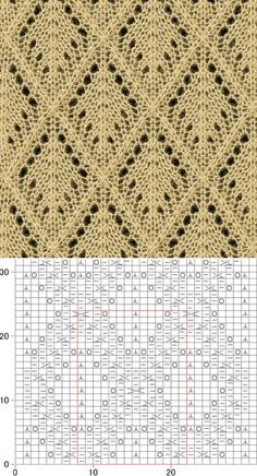Esquemas y patrones – Strickmuster – Awesome Knitting Ideas and Newest Knitting Models Lace Knitting Stitches, Knitting Needle Case, Lace Knitting Patterns, Knitting Charts, Lace Patterns, Knitting Designs, Baby Knitting, Stitch Patterns, Knitting Machine