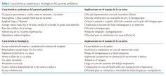 Curso de Urgencias Pediatricas del Niño Grave
