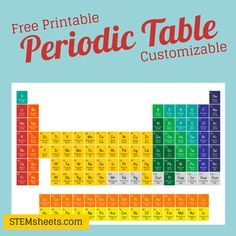 Weve officially got four new elements periodic table interesting free printable and customizable periodic table of elements science urtaz Choice Image