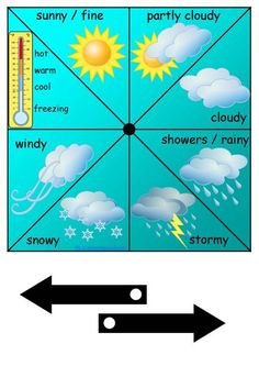 Weather Chart - Print this weather and days of the week spinner. Ideal for kindergarten and preschool morning circle time.