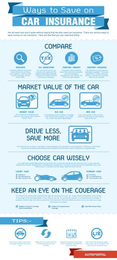 http://autoportal.com/articles/infographic-ways-to-save-on-car-insurance-2890.html We all need cars and it goes without saying that we also need car insurance. There are various ways to save money on car insurance.  Here are few that you can read and follow.