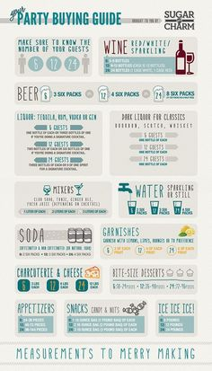 party buying guide / sugar & charm: