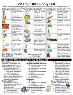 72 hr supply kit list Emergency Preparedness, Disaster Emergency Kit, Survival, Go Bags, 72 Hours, Open Your Eyes, 72 Hour Kit List, 72 Hour Kits, Outdoor Projects