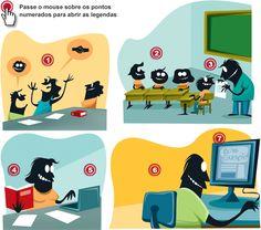 As habilidades do educador antenado (hoje e sempre)
