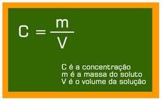 Soluções: Soluto, solvente, concentração e curva de solubilidade