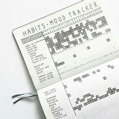 Mood And Habit Tracker